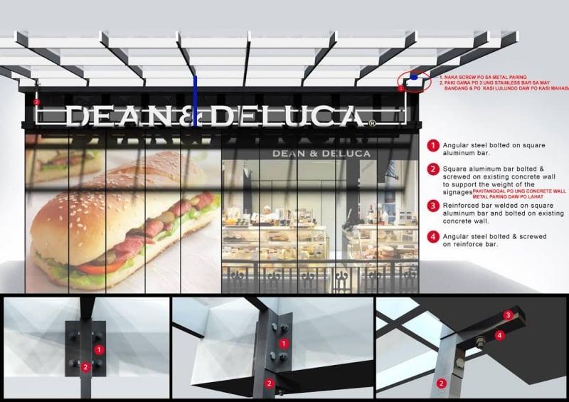 signage design dean and delucca 2