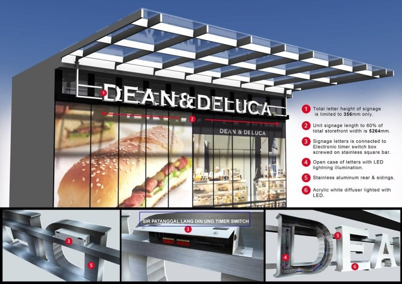 dean and delucca |signage design